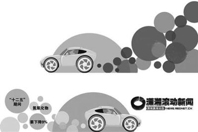 排放车辆的别称